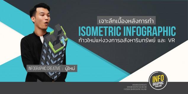 เจาะทุกขั้นตอน! ก้าวใหม่ของ Isometric Infographic และ VR ในวงการอสังหาริมทรัพย์