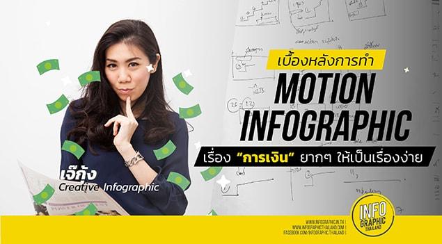 เบื้องหลังการทำ Motion Infographic เรื่องการเงินที่ยากให้เป็นเรื่องง่าย