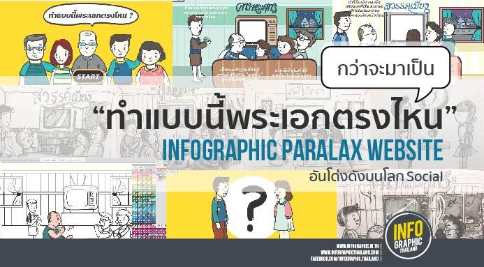 """กว่าจะมาเป็น """"ทำแบบนี้พระเอกตรงไหน""""  Infographic Paralax Website อันโด่งดังบนโลก Social"""
