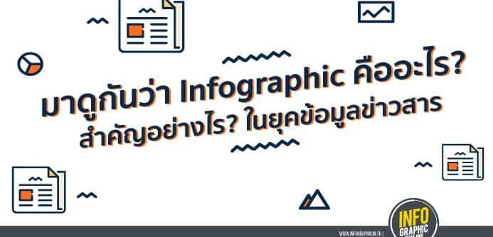 มาดูกันว่า Infographic คืออะไร? สำคัญอย่างไรในยุคข้อมูลข่าวสาร?