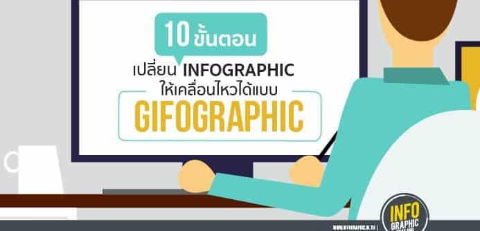10 ขั้นตอน เปลี่ยน Infographic ให้เคลื่อนไหวได้แบบ Gifographic