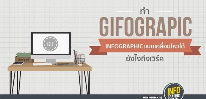 ทำ 'Gifographic' Infographic แบบเคลื่อนไหวได้แบบไหนถึงเวิร์ค