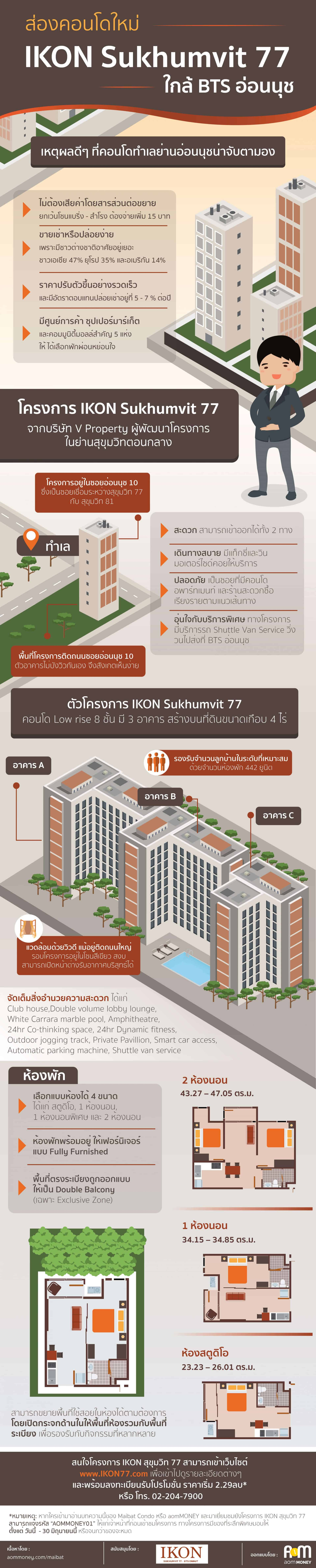 IKON Sukhumvit 77 Infographic Advertorial