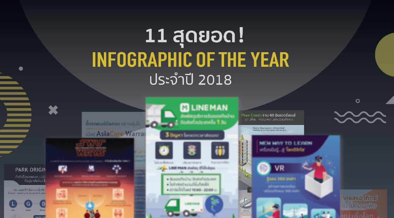 11 สุดยอด! Infographic of The Year ประจำปี 2018
